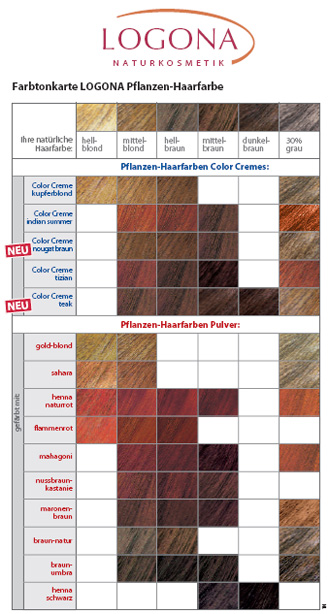 coloration cheveux couleur