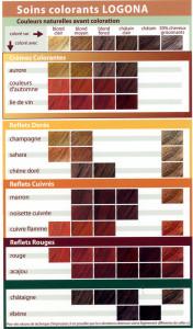 Tendance : coloration cheveux couleur