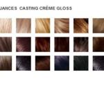 couleur cheveux gloss
