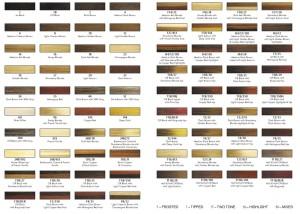 Inspiration couleur cheveux nuancier
