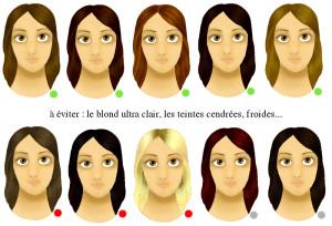 Mode pour femme : couleur cheveux selon teint