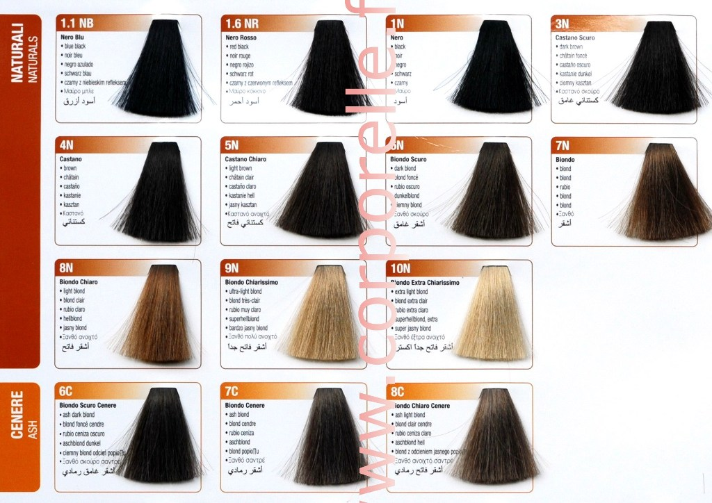 Nuancier coloration cheveux coloration cheveux 2016 - Differente couleur de cheveux ...