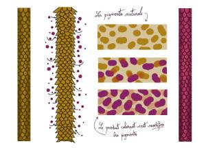 Tendance : coloration cheveux oxydant