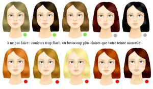 Mode pour femme : coloration cheveux yeux noirs