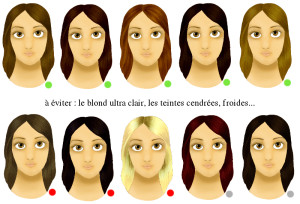 Modèle couleur cheveux et teint
