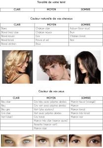 Mode pour femme : couleur cheveux et teint