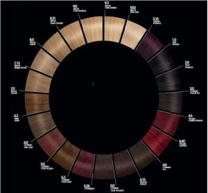 Jolie couleur cheveux leclerc