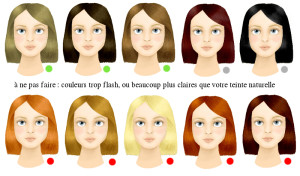 Exemple couleur cheveux yeux bleus peau claire