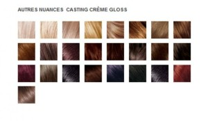 Modèle coloration cheveux gloss