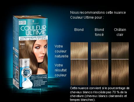 coloration cheveux du noir au blond