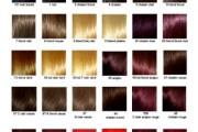 coloration cheveux maison